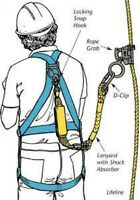 Fall Protection Training from Pro