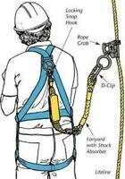 Fall protection training by a certified CSS