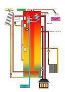 Solar Heating Pump