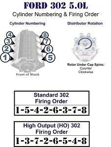 302 ford distributor cap wiring diagram chevy 350 distributor cap wiring #11