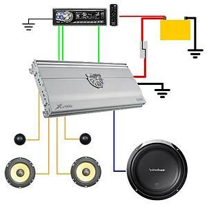 Looking for car Sub/Amp Installation