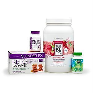 FIT INTO THOSE PARTY CLOTHES FOR CHRISTMAS! NATURAL KETO  WORKS!