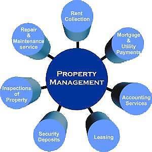Property Management Service