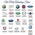 Parts Advantage-Auto Parts and more
