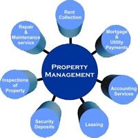 Eastern Edge Property Management & Snow Removal