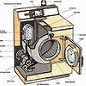 Sécheuses  Laveuse Réparation d'appareil électroménager