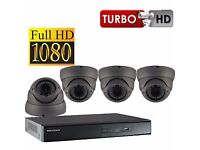 HD CCTV wide angle