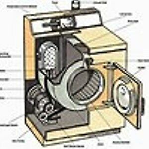 Sécheuses Réparation d'appareil électroménager a domicile RAPIDE