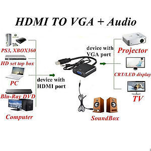 HDMI to VGA female converter for monitors without HDMI!