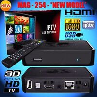 Wholesale iptv HD channels of all countries
