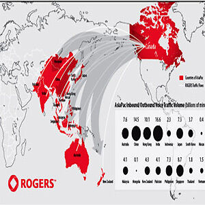 Rogers big offer at $35.20 Mois of Unlimited Canada + 2GB
