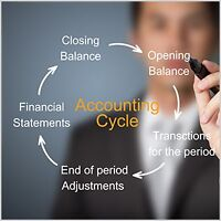 ACCOUNTING AND BOOKKEEPING & TAX RETUNS SERVICES