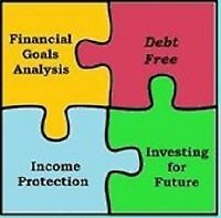 Is your financial plan leading you to your goals and dreams?