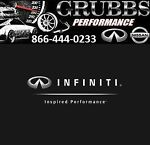 Grubbs Performance