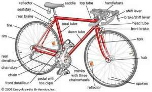 Burford Bicycle Recycle, Sales & Service