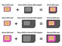 4 in one sim card adapters for all phones