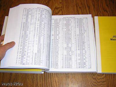 Huge John Deere Master Part Index A B M 50 320 430 720