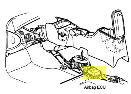 G on pt cruiser airbag sensor location