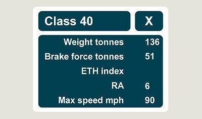 1x Class 40 Data Panel Train Depot Sticker/Decal 100 x 77mm