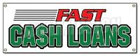 NO CREDIT CHECKS, FAST, EASY LOANS up to $10,000, PRIVATE LENDER