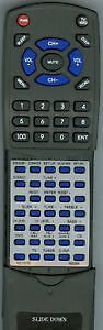 LOOKING FOR INSIGNIA NS-R5101 RECEIVER REMOTE London Ontario image 1