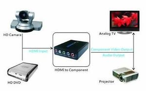 LENKENG LKV384 HDMI to Component Video + Stereo Audio Converter
