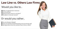 Simple & Affordable Legal Advice Over The Phone