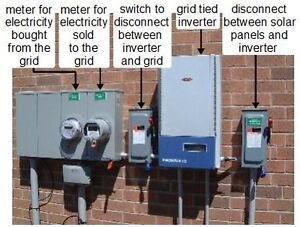 Tired of rising energy costs in Ontario? Two great programs Cambridge Kitchener Area image 2