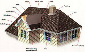 New Roof, Re-Roof, Roof Repair, Siding & Soffit / Fascia