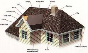 Big Special on Roof , Siding & Eavestroughs