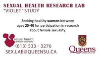 Healthy women ages 25-40 wanted for Queen's research study