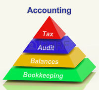 Goderich Bookkeeping Services to meet your limited budget