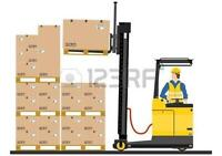 Permanent HIRE! Reach OR CounterBalance Forklift Drivers