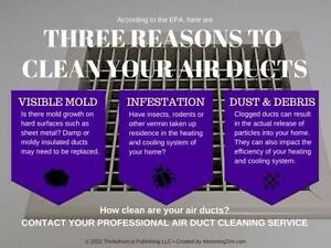 Unlimited Ducts & Vents Cleaning ONLY in 159.99$ | 587-317-4363