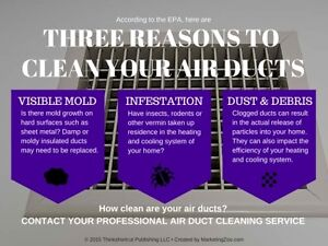 Unlimited Ducts & Vents Cleaning ONLY in 109.99$ | 647-360-5909