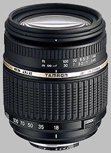 Tamron 18-250 3.5-5.6 Lens for Canon