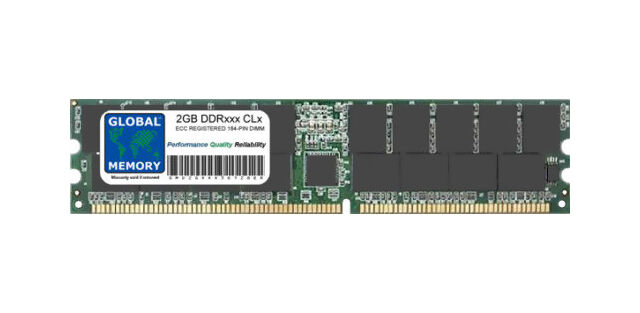 Global Memory DDR 266/333/400 MHz