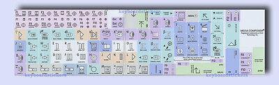 Avid Media Composer Keyboard Stickers !! Apple Standard Size Keys !! NEW !! Media Composer Key