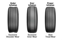 Tire Rotation Winter Changeover Flat Tire Change @ your location