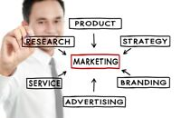 Small business Marketing Manager