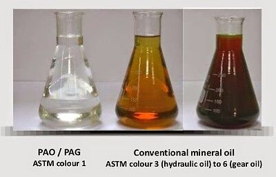 What is full synthetic oil semi synthetic oil and pao oil for Pure synthetic motor oil