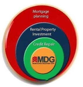 Mortgage Delivery Guy for your Home Mortgages