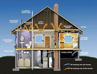 HIGH EFFICIENT FURNACE AND AIR CONDITIONER INSTALLS
