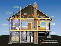 Air-Conditioner High Efficiency And Furnace Installation