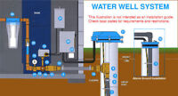 Canada Well water Pump Installation & Repairs
