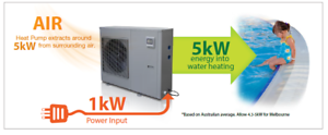 14KW energy efficient pool heaters END OF LINE CLEARANCE 42% OFF!