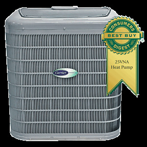 Central Air Conditioning- heat pump