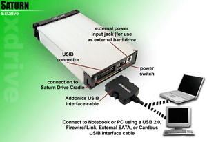 Portable SATA disk drive chassis w/SATA/USB/Firewire connection London Ontario image 1