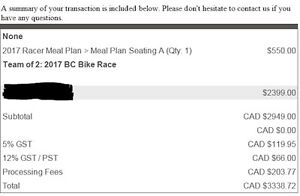 2017 BC Bike Race Ticket for Sale - Going Cheap!!!