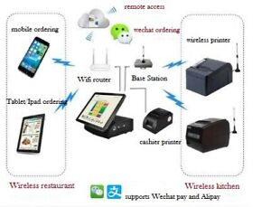 Restaurant POS Systems_Starting at $850, Best Quality